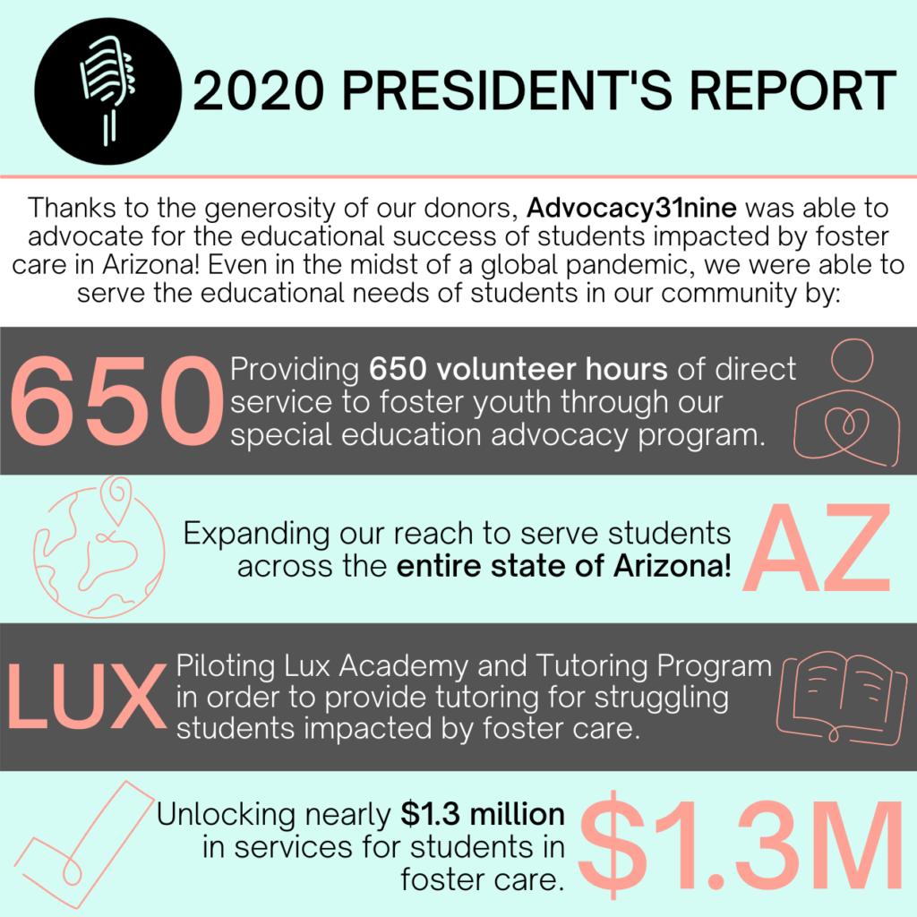 2020 President's Report Infographic