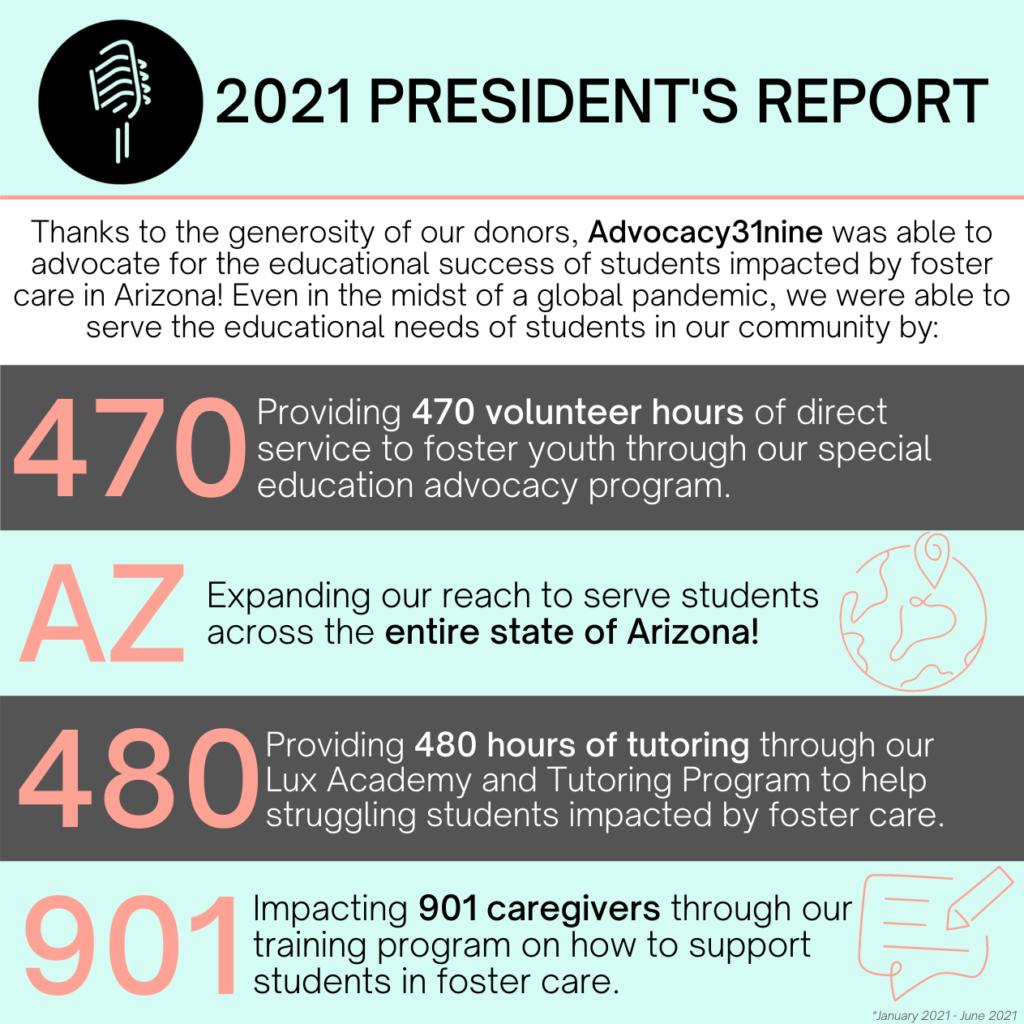 2021 President's Report Infographic